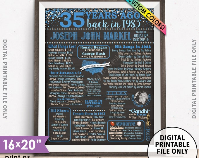 "35th Birthday Gift 1983 Birthday Poster, Flashback 35 Years Ago Back in 1983, Custom Chalkboard Style PRINTABLE 8x10/16x20"" 1983 Bday Poster"
