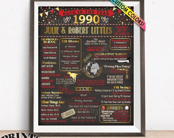 """Back in 1990 Anniversary Poster Board, Flashback to 1990 Anniversary Party Decoration, Gift, Custom PRINTABLE 16x20"""" Sign"""