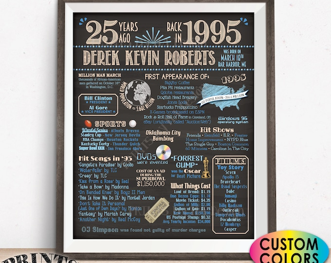"25th Birthday Poster Board, Back in 1995 Flashback 25 Years Ago B-day Gift, Custom PRINTABLE 16x20"" Born in 1995 Sign"