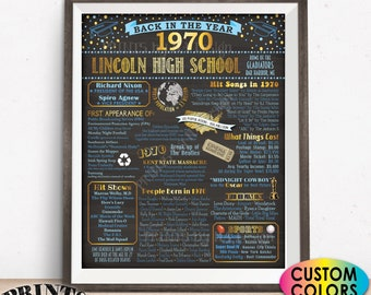 "Back in 1970 Poster Board, Class of 1970, Flashback to 1970 Graduating Class High School Reunion Decoration, Custom PRINTABLE 16x20"" Sign"