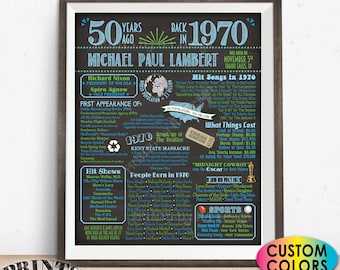 "50th Birthday Poster, Back in 1970 Poster Board, Custom PRINTABLE 16x20"" Born in 1970 Sign, Flashback 50 Years Ago"