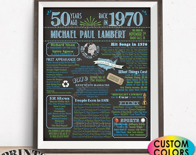 """50th Birthday Poster, Back in 1970 Poster Board, Custom PRINTABLE 16x20"""" Born in 1970 Sign, Flashback 50 Years Ago"""