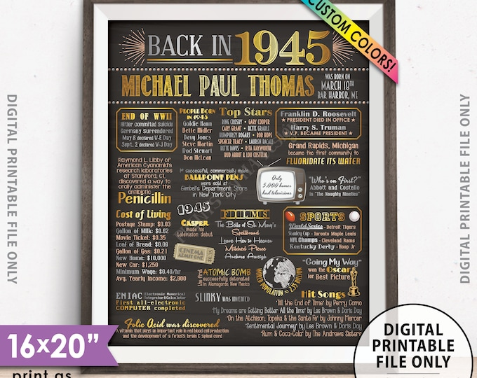 "73rd Birthday Flashback to 1945 Poster, Back in 1945 Birthday Party 1945 Custom PRINTABLE 16x20"" 1945 Flashback Sign"