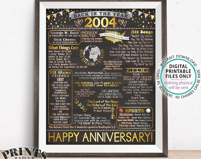 """Back in 2004 Anniversary Sign, Flashback to 2004 Anniversary Decor, Anniversary Gift, PRINTABLE 16x20"""" Poster Board <ID>"""
