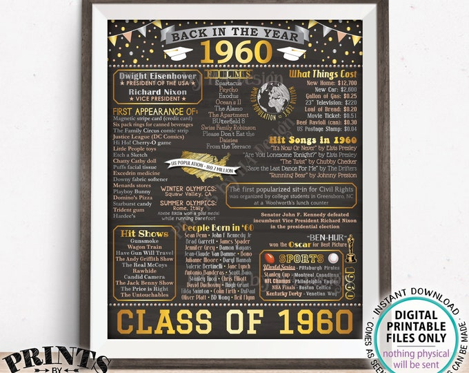 "Back in 1960 Sign, Class of 1960 Reunion Poster Board, Flashback to 1960 Graduating Class, PRINTABLE 16x20"" Reunion Decoration <ID>"