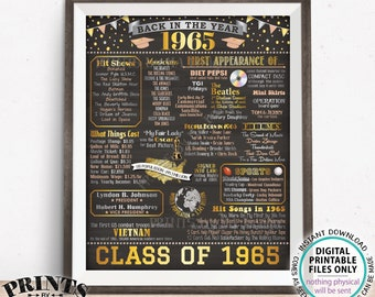 "Back in the Year 1965 Poster Board, Flashback to 1965 High School Reunion, Class of 1965 Reunion Decoration, PRINTABLE 16x20"" Sign <ID>"