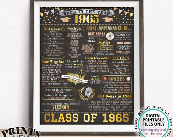 """Back in the Year 1965 Poster Board, Flashback to 1965 High School Reunion, Class of 1965 Reunion Decoration, PRINTABLE 16x20"""" Sign <ID>"""