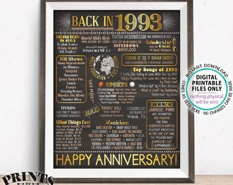 "Back in 1993 Anniversary Sign, Flashback to 1993 Anniversary Decor, Anniversary Gift, PRINTABLE 16x20"" Poster Board <ID>"