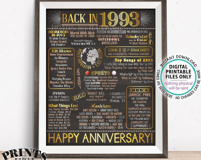"""Back in 1993 Anniversary Sign, Flashback to 1993 Anniversary Decor, Anniversary Gift, PRINTABLE 16x20"""" Poster Board <ID>"""