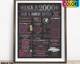 """Back in 2000 Anniversary Poster Board, Flashback to 2000 Anniversary Party Decoration, Gift, Custom PRINTABLE 16x20"""" Sign"""