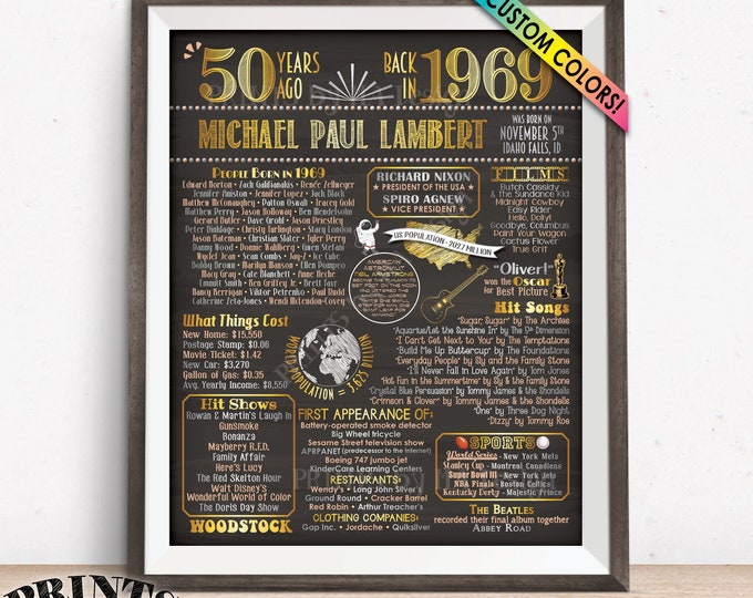 "Back in 1969 Sign, 50th Birthday Born in 1969 Poster Board, Flashback 50 Years Ago B-day Gift, Custom PRINTABLE 16x20"" Sign"