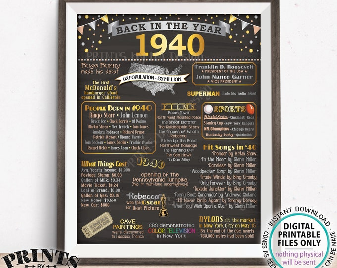 "Back in the Year 1940 Poster Board, Remember 1940 Sign, Flashback to 1940 USA History from 1940, PRINTABLE 16x20"" Sign <ID>"