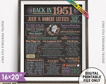 "Back in 1951 Poster, Anniversary Gift, Flashback to 1951 Anniversary Party Decorations, Custom PRINTABLE 16x20"" Sign"