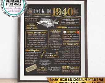 "Back in 1940 Poster Board, Remember 1940 Sign, Flashback to 1940 USA History from 1940, PRINTABLE 16x20"" 1940 Sign <ID>"