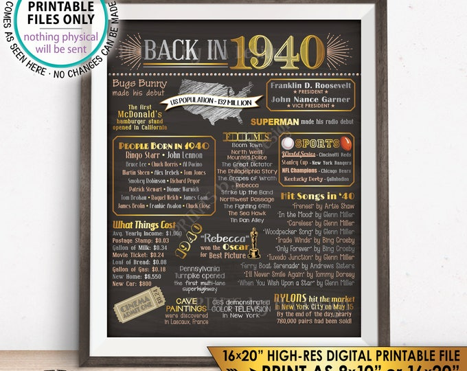 """Back in 1940 Poster Board, Remember 1940 Sign, Flashback to 1940 USA History from 1940, PRINTABLE 16x20"""" 1940 Sign <ID>"""