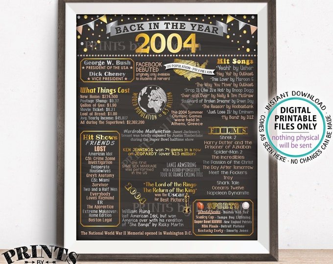 """Back in 2004 Poster Board, Flashback to 2004 USA History from 2004, Remember 2004 Sign, PRINTABLE 16x20"""" Sign <ID>"""
