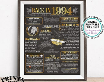 "Back in 1994 Poster Board, Remember 1994, Flashback to 1994, USA History 1994, PRINTABLE 16x20"" Sign <ID>"