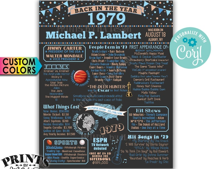 """1979 Birthday Poster, Back in 1979 Birthday Decorations, Flashback B-day Gift, PRINTABLE 16x20"""" Birthday Sign <Edit Yourself with Corjl>"""