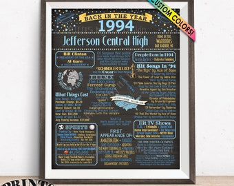 """1994 Poster Board, Class of 1994 Reunion, Back in 1994 Flashback, Graduated in 1994, Custom PRINTABLE 16x20"""" 1994 Sign"""