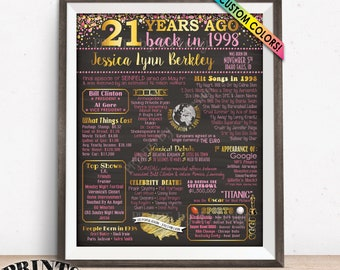 "21st Birthday Gift 1998 Birthday Poster, Flashback 21 Years Ago Back in 1998, Custom PRINTABLE 16x20"" 1998 Bday Poster"