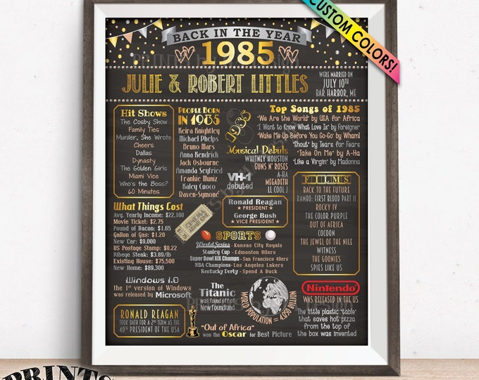 "Back in 1985 Anniversary Poster Board, Flashback to 1985 Anniversary Party Decoration, Gift, Custom PRINTABLE 16x20"" Sign"