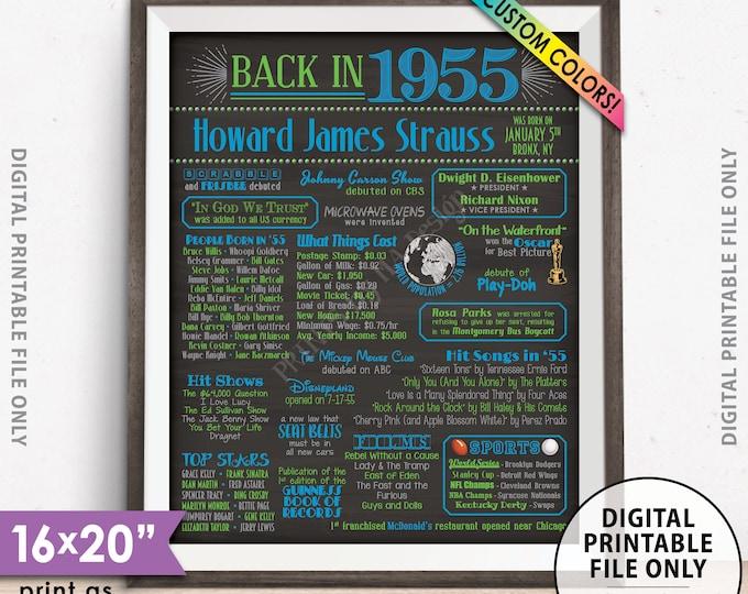 "1955 Birthday Flashback Poster, Back in 1955 Birthday Decorations, B-day Gift, Custom PRINTABLE 16x20"" Flashback Sign"