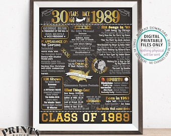 "Class of 1989 30th Reunion Decoration, Flashback to 1989, Back in 1989 Graduating Class, PRINTABLE 16x20"" Poster <ID>"