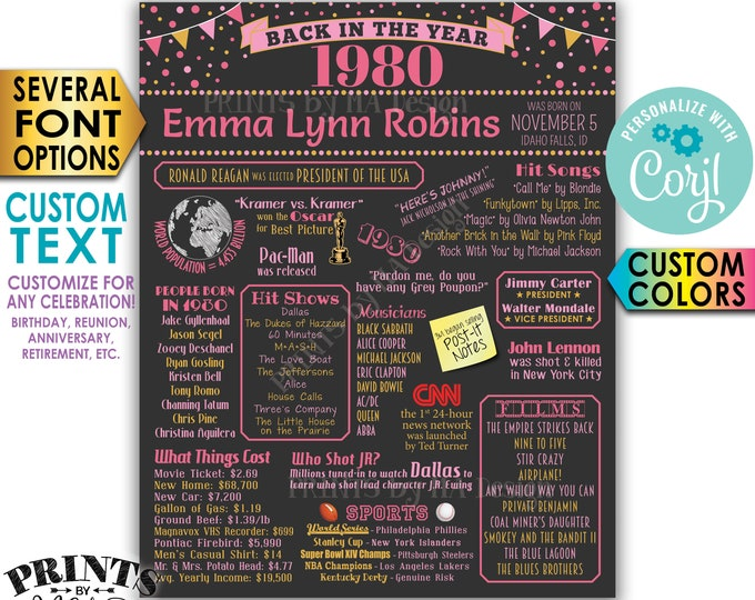 "Back in 1980 Poster, Birthday Anniversary Reunion Retirement, Custom PRINTABLE 16x20"" 1980 Flashback Sign <Edit Yourself with Corjl>"