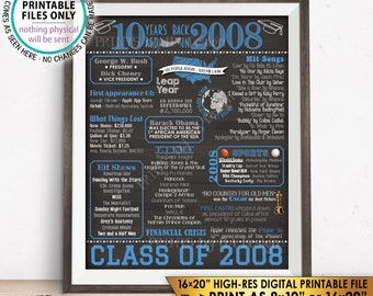 "10 Year Reunion Class of 2008 Reunion Back in 2008 Flashback to 2008 10 Years Ago, Blue, PRINTABLE 8x10/16x20"" Chalkboard Style Sign <ID>"