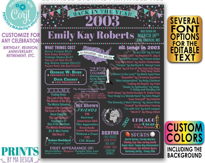 """Back in 2003 Poster, Birthday Anniversary Reunion, Custom PRINTABLE 16x20"""" 2003 Flashback Sign <Edit Yourself with Corjl>"""
