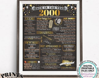 "Back in the Year 2000 Poster Board, Remember 2000 Sign, Flashback to 2000 USA History from 2000, PRINTABLE 16x20"" Sign <ID>"