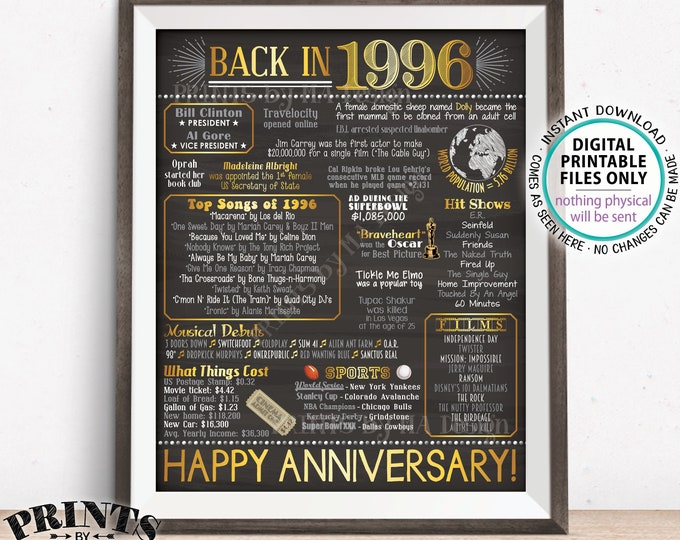 """1996 Anniversary Poster, Back in 1996 Anniversary Gift, Flashback to 1996 Party Decoration, PRINTABLE 16x20"""" Sign <ID>"""