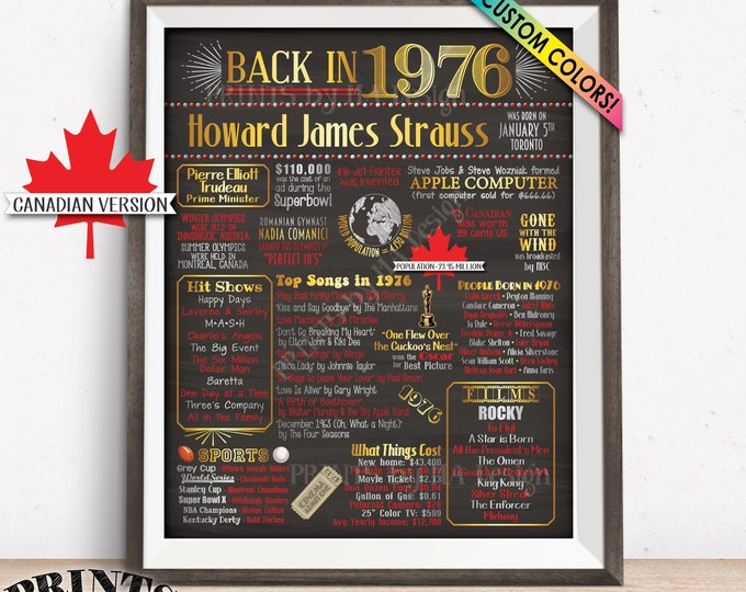 """Flashback to 1976 Poster Board, CANADA Back in 1976 Flashback to 1976 Birthday Party Decor, PRINTABLE 16x20"""" Born in 1976 Sign"""