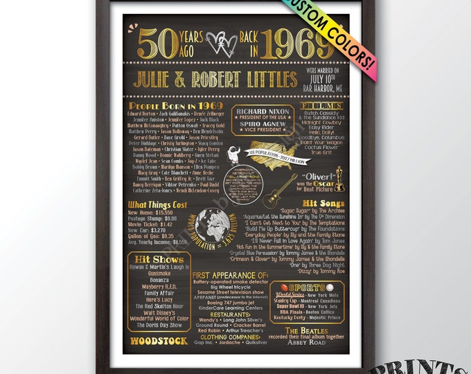 "Back in 1969 50th Anniversary Party Decor, Married in 1969 Flashback Poster Board, Memories, Custom PRINTABLE 24x36"" Sign"