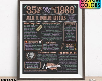 "35th Anniversary Poster Board, Married in 1986 Anniversary Gift, Back in 1986 Flashback 35 Years, Custom PRINTABLE 16x20"" 1986 Sign"