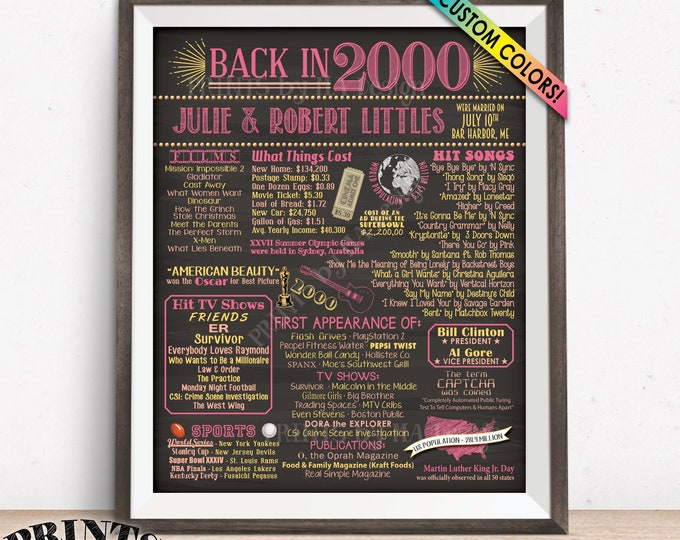 """Anniversary Gift, Back in 2000 Poster, Flashback to 2000 Anniversary Party Decorations, Custom PRINTABLE 8x10/16x20"""" Chalkboard Style Sign"""