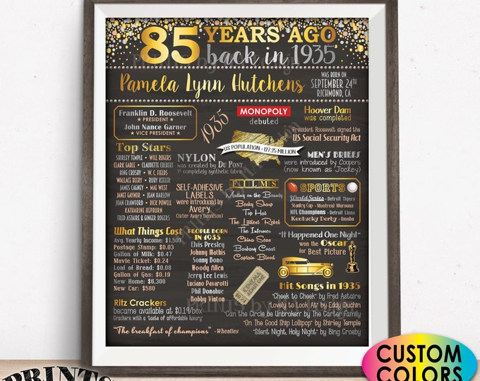 "85th Birthday Poster Board, Back in 1935 Bday Decor, Custom PRINTABLE 16x20"" Born in 1935 Sign, Flashback 85 Years Ago to 1935 Sign"