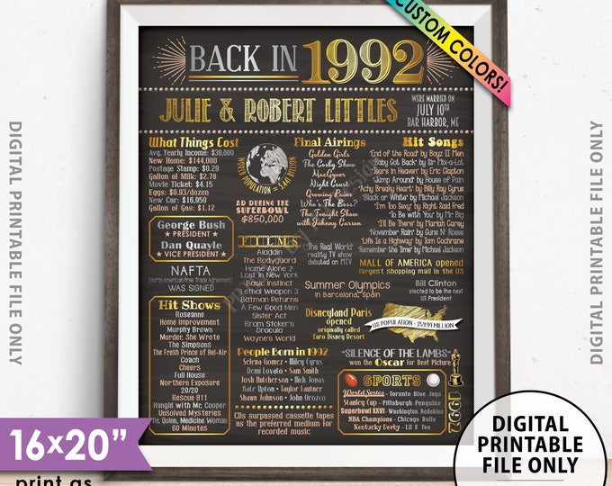 "Anniversary Gift, Back in 1992 Poster, Flashback to 1992 Anniversary Party Decorations, Custom PRINTABLE 16x20"" Sign"