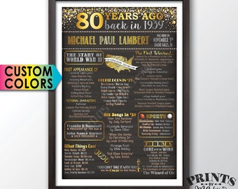 """80th Birthday Party Back in 1939 Poster Board, Flashback to 1939, Remember 1939, Custom PRINTABLE 24x36"""" 80th B-day Sign"""