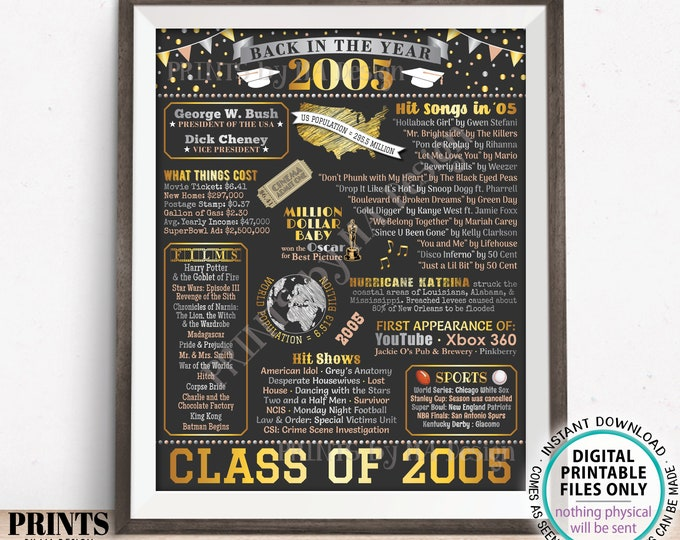 """Class of 2005 Reunion Decoration, Back in the Year 2005 Poster Board, Flashback to 2005 High School Reunion, PRINTABLE 16x20"""" Sign <ID>"""