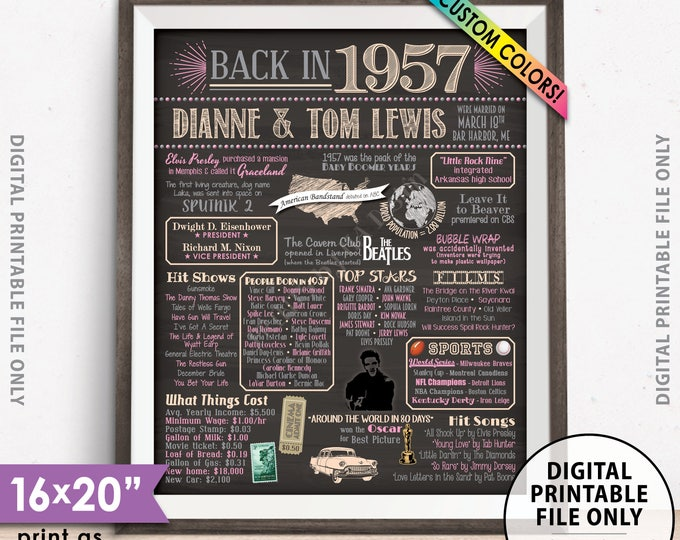 "1957 Anniversary Gift, Married in 1957 Anniversary Poster, Flashback to 1957 Flashback, Chalkboard Style PRINTABLE 8x10/16x20"" 1957 Sign"