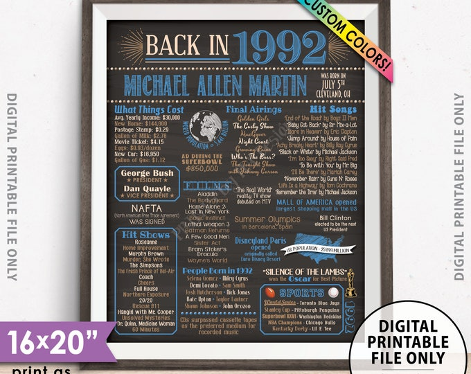 "1992 Birthday Flashback Poster, Back in 1992 Birthday Decorations, B-day Gift, Custom PRINTABLE 16x20"" Flashback Sign"