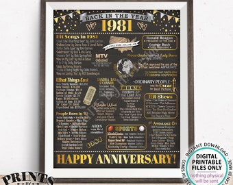 """Back in the Year 1981 Anniversary Sign, Flashback to 1981 Anniversary Decor, Anniversary Gift, PRINTABLE 16x20"""" Poster Board <ID>"""