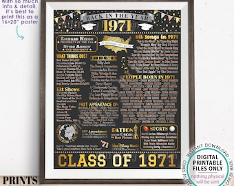 """Class of 1971 Reunion Decoration, Back in the Year 1971 Poster Board, Flashback to 1971 High School Reunion, PRINTABLE 16x20"""" Sign <ID>"""