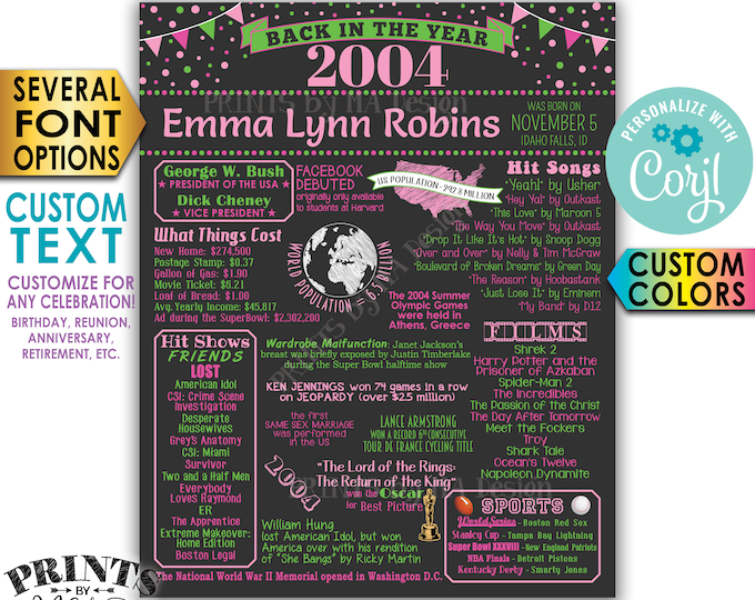 """Back in 2004 Poster, Birthday Anniversary Reunion Retirement, Custom PRINTABLE 16x20"""" 2004 Flashback Sign <Edit Yourself with Corjl>"""