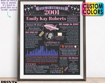 """Back in the Year 2001 Retirement Party Sign, Flashback to 2001 Poster Board, Custom PRINTABLE 16x20"""" Retirement Party Decoration"""