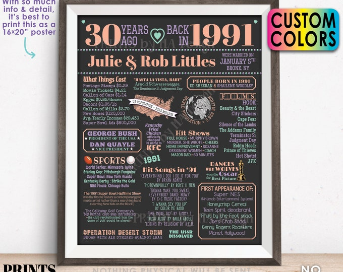 """30th Anniversary Poster Board, Married in 1991 Anniversary Gift, Back in 1991 Flashback 30 Years, Custom PRINTABLE 16x20"""" 1991 Sign"""