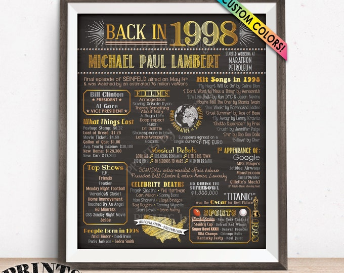 """Back in 1998 Poster, Retirement Party Décor Flashback to 1998, Custom PRINTABLE 16x20"""" '98 Retirement Party Decoration"""