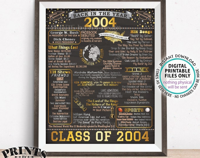 "Back in 2004 Poster Board, Graduating Class of 2004 Reunion Decoration, Flashback to 2004 High School Reunion, PRINTABLE 16x20"" Sign <ID>"