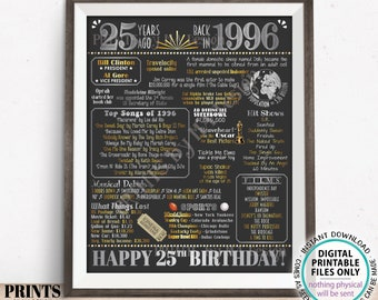 """25th Birthday Poster Board, Back in the Year 1996 Flashback 25 Years Ago B-day Gift, PRINTABLE 16x20"""" Born in 1996 Sign <ID>"""